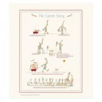 Maileg - Plakat Carrot Story